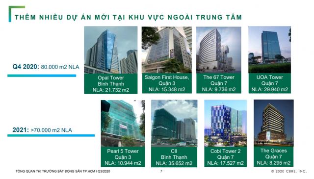 Thị trường văn phòng cho thuê TP.HCM tiếp tục rơi vào trạng thái trì trệ - Ảnh 2.